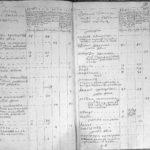 1795.5 Петровское