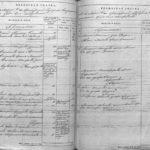 1834.11 Петровское