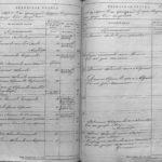 1834.12 Петровское
