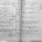 1834.18 Петровское
