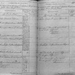 1834.2 Петровское