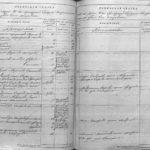 1834.20 Петровское