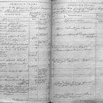 1834.22 Петровское