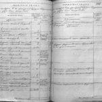 1834.25 Петровское