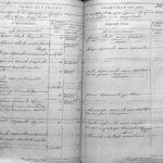 1834.27 Петровское