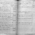 1834.28 Петровское