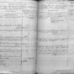 1834.30 Петровское