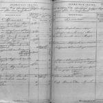1834.33 Петровское