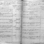 1834.34 Петровское