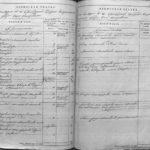 1834.35 Петровское