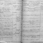 1834.36 Петровское