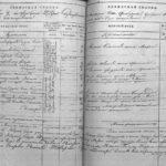 1834.40 Петровское