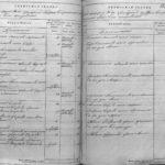 1834.7 Петровское
