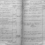 1834.8 Петровское