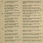 Гагарин С.Н., 1903 ещё 2