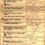 Горсков П.Т., 1921