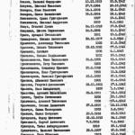 Красавин Е., 1906 ещё 3