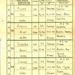 Кузнецов И.Б., 1913 ещё 2